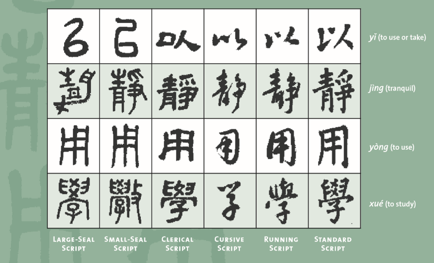 black chinese letters